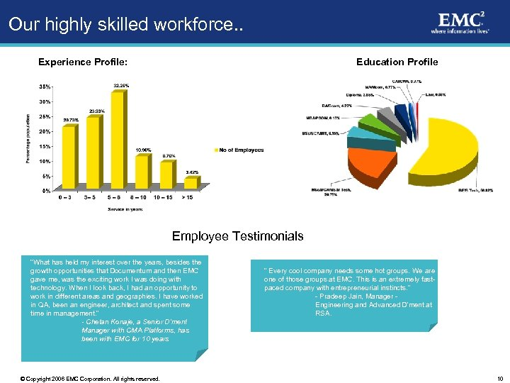 "Our highly skilled workforce. . Experience Profile: Education Profile Employee Testimonials ""What has held"