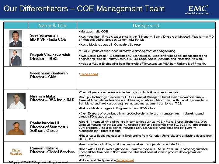 Our Differentiators – COE Management Team Name & Title Background Manages India COE Sarv
