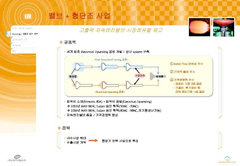 밸브 + 형단조 사업 고출력 저속엔진밸브 시장점유율 제고 경쟁력 } 세계 최초 Electrical Upsetting