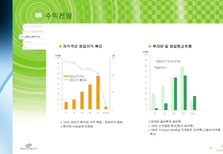수익전망 지속적인 영업이익 확대 투자비 및 영업현금흐름 (억원) (%) • ' 07년 상반기 원자재