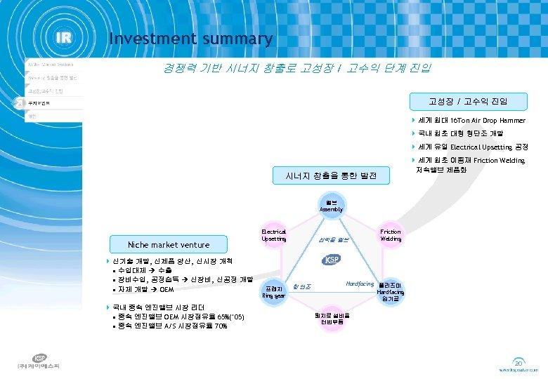 Investment summary 경쟁력 기반 시너지 창출로 고성장 / 고수익 단계 진입 고성장 / 고수익