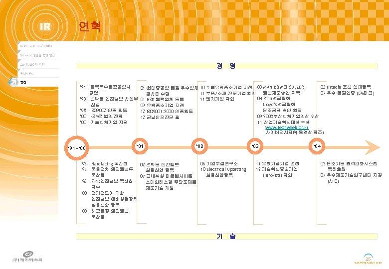 연혁 경 ' 91 : 한국특수용접공업사 창립 ' 93 : 선박용 엔진밸브 사업부 신설