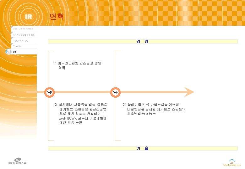 연혁 경 영 11 미국선급협회 단조공장 승인 획득 ' 05 ' 06 12 세계최대