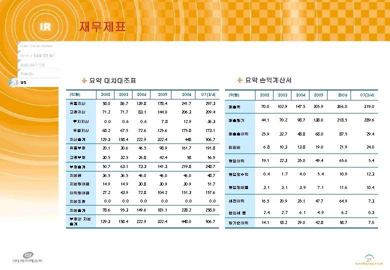 재무제표 요약 손익계산서 요약 대차대조표 (억원) 2002 2003 2004 2005 2006 07(3/4) 유동자산 58.