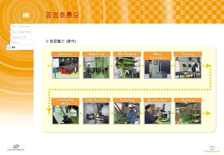 공정흐름도 엔진밸브 (중속) Material Upsetting Die Forging Heat Treatment Turning Hardfacing (W/D) CNC Turning