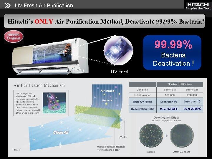 UV Fresh Air Purification Hitachi's ONLY Air Purification Method, Deactivate 99. 99% Bacteria! 99.