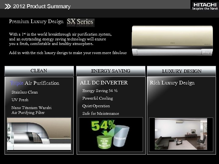 2012 Product Summary Premium Luxury Design With a 1 st in the world breakthrough
