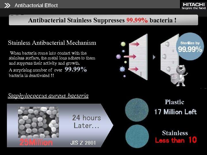 Antibacterial Effect Antibacterial Stainless Suppresses 99. 99% bacteria ! Stainless Antibacterial Mechanism When bacteria