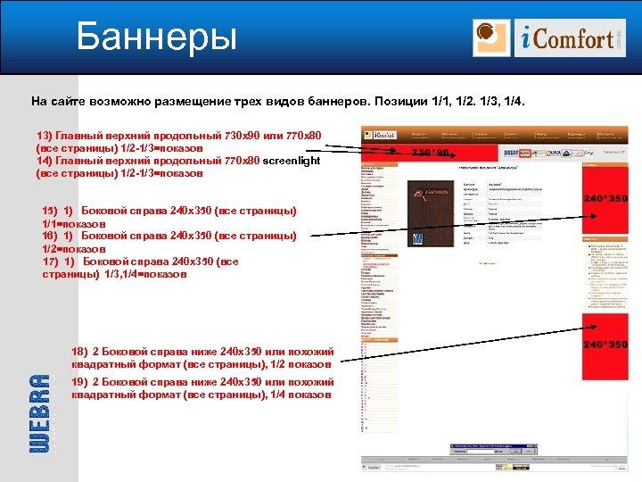 Баннеры На сайте возможно размещение трех видов баннеров. Позиции 1/1, 1/2. 1/3, 1/4. 13)