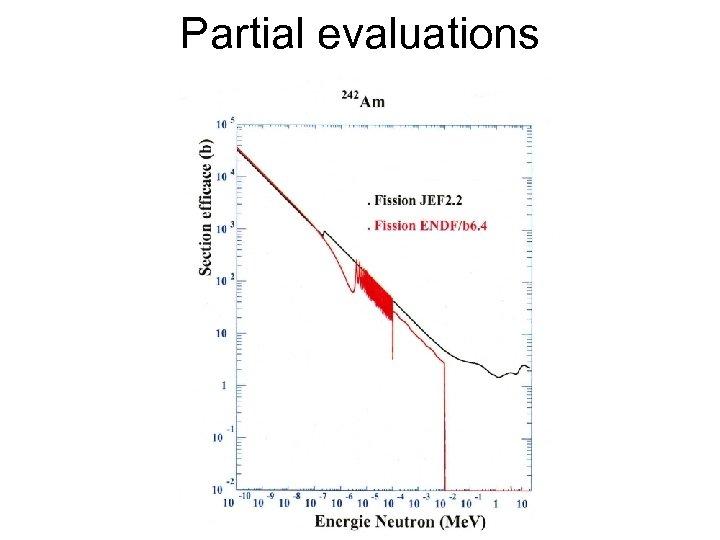 Partial evaluations