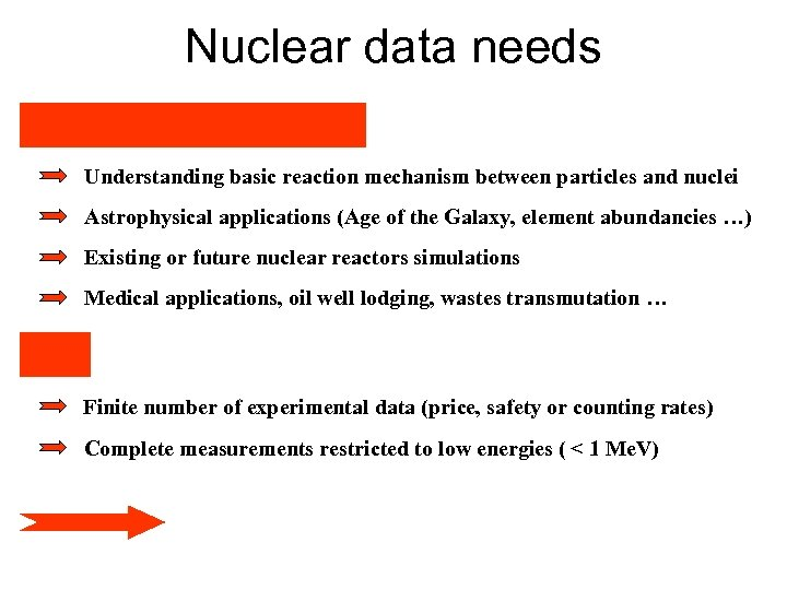 Nuclear data needs Understanding basic reaction mechanism between particles and nuclei Astrophysical applications (Age