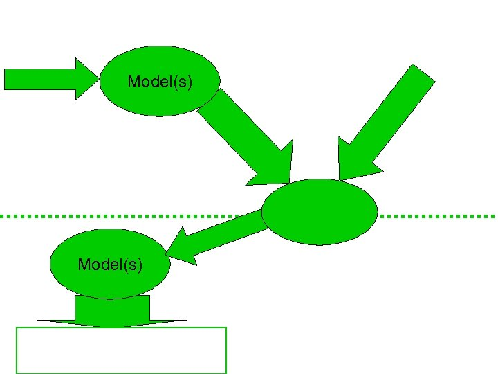 Model(s)