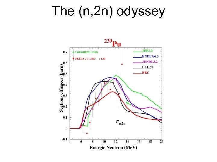 The (n, 2 n) odyssey