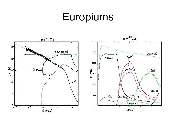 Europiums