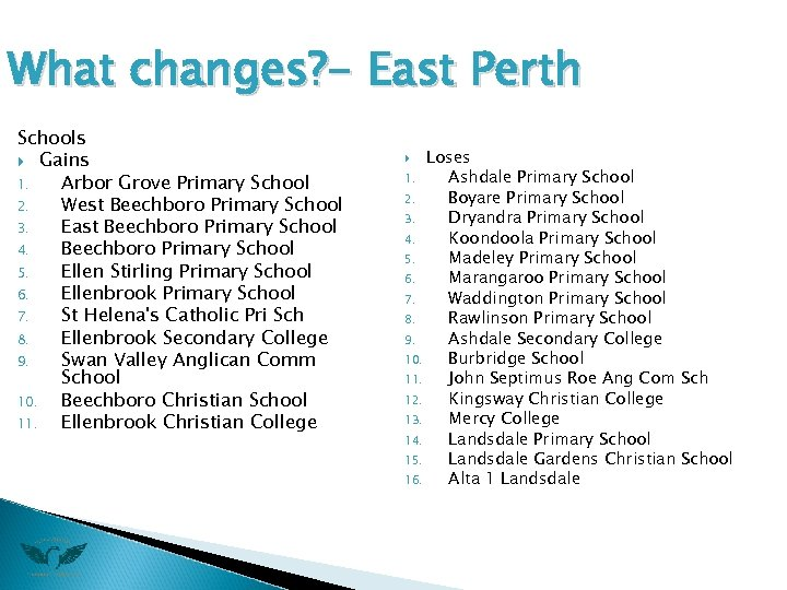 What changes? - East Perth Schools Gains 1. Arbor Grove Primary School 2. West