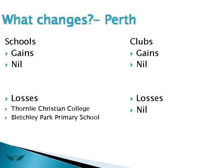 What changes? - Perth Schools Gains Nil Losses Thornlie Christian College Bletchley Park Primary