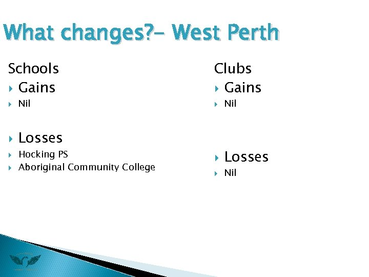 What changes? - West Perth Schools Gains Nil Clubs Gains Nil Losses Hocking PS