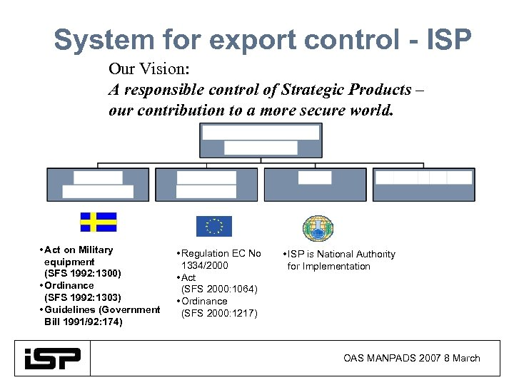 System for export control - ISP Our Vision: A responsible control of Strategic Products
