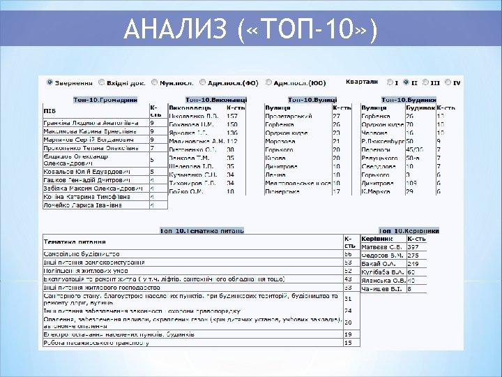 АНАЛИЗ ( «ТОП-10» )