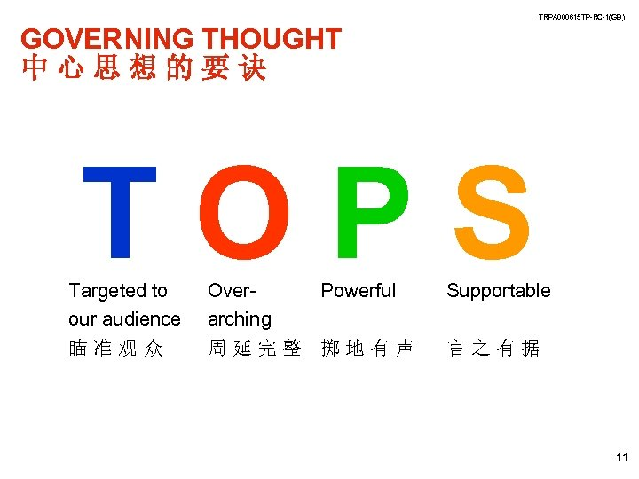 TRPA 000615 TP-RC-1(GB) GOVERNING THOUGHT 中心思想的要诀 TOPS Targeted to our audience 瞄准观众 Over. Powerful