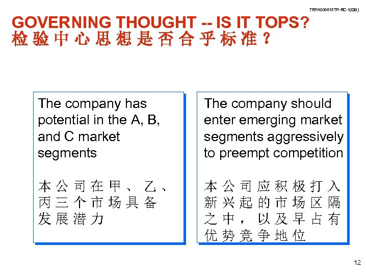 TRPA 000615 TP-RC-1(GB) GOVERNING THOUGHT -- IS IT TOPS? 检验中心思想是否合乎标准? The company has potential