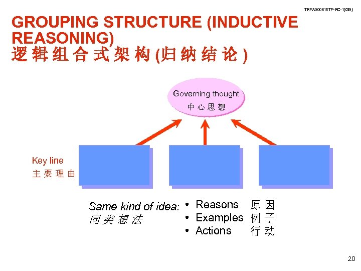 TRPA 000615 TP-RC-1(GB) GROUPING STRUCTURE (INDUCTIVE REASONING) 逻 辑 组 合 式 架 构