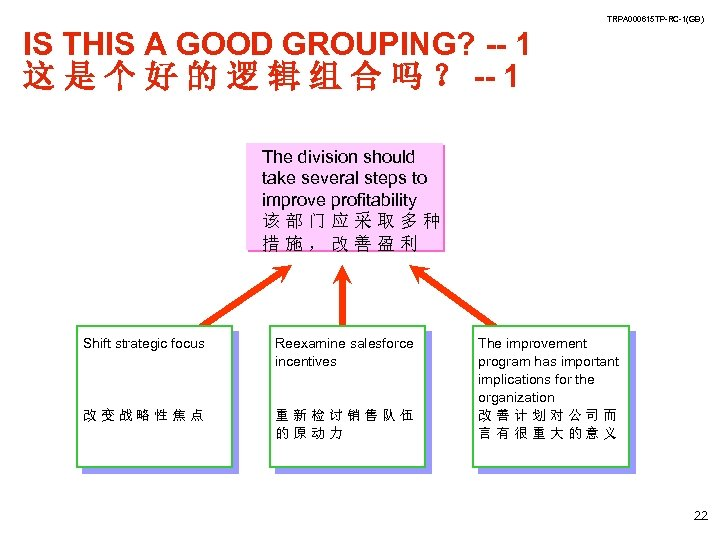 TRPA 000615 TP-RC-1(GB) IS THIS A GOOD GROUPING? -- 1 这 是 个 好