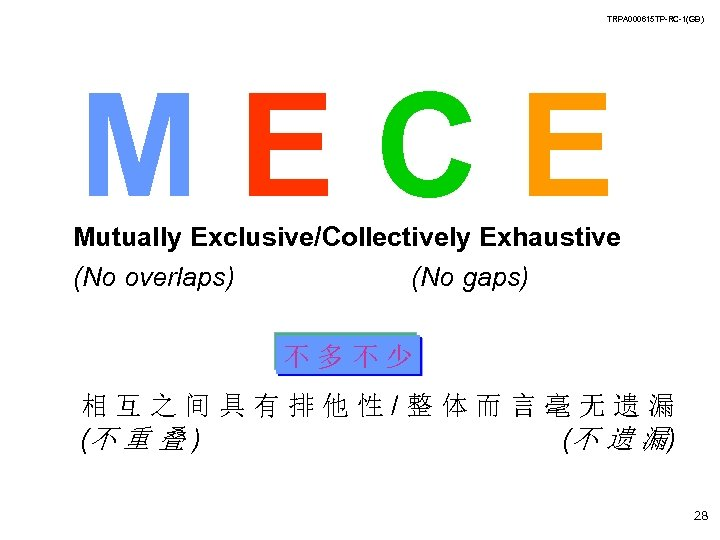 TRPA 000615 TP-RC-1(GB) MECE Mutually Exclusive/Collectively Exhaustive (No overlaps) (No gaps) 不多不少 相互之间具有排他性/整体而言毫无遗漏 (不