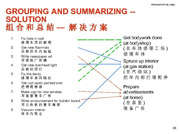 TRPA 000615 TP-RC-1(GB) GROUPING AND SUMMARIZING -SOLUTION 组合和总结— 解决方案 1. 2. 3. 4. 5.