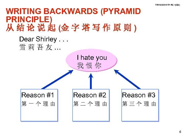 TRPA 000615 TP-RC-1(GB) WRITING BACKWARDS (PYRAMID PRINCIPLE) 从 结 论 说 起 (金 字