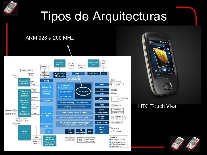 Tipos de Arquitecturas ARM 926 a 200 MHz HTC Touch Viva