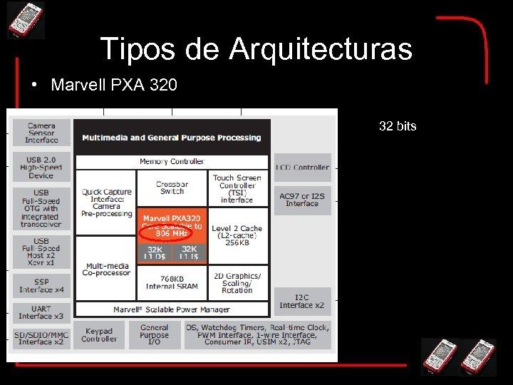 Tipos de Arquitecturas • Marvell PXA 320 32 bits