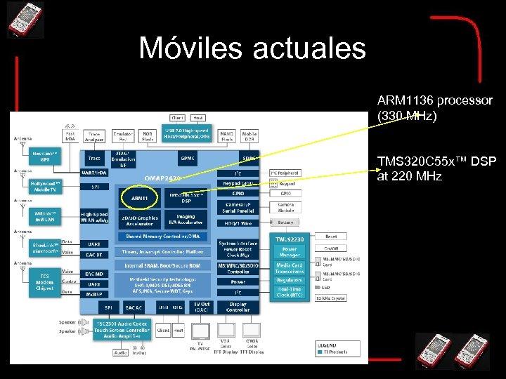 Móviles actuales ARM 1136 processor (330 MHz) TMS 320 C 55 x™ DSP at