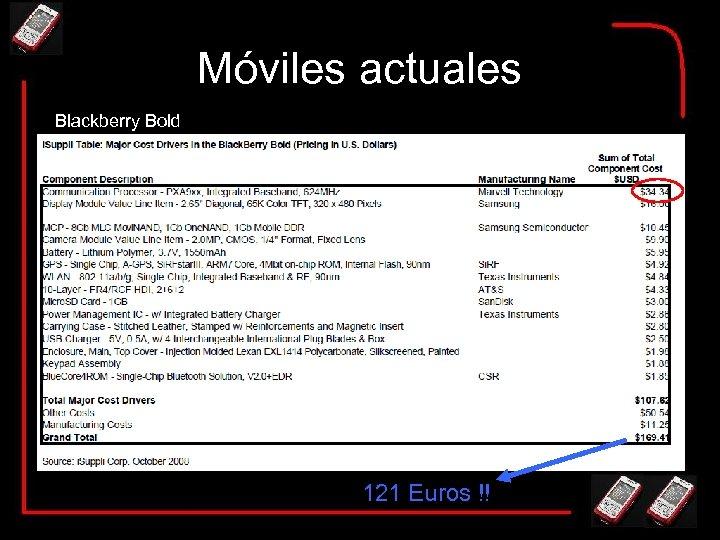 Móviles actuales Blackberry Bold 121 Euros !!