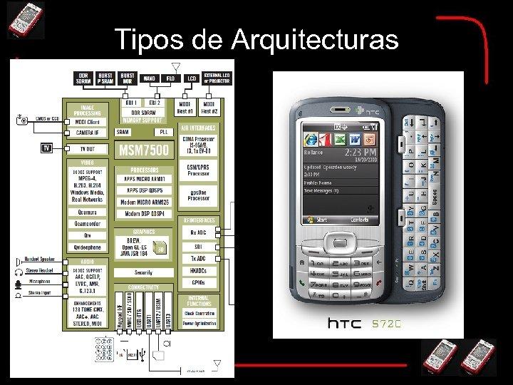 Tipos de Arquitecturas