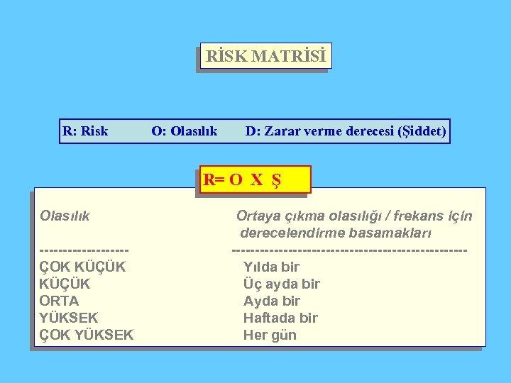 RİSK MATRİSİ R: Risk O: Olasılık D: Zarar verme derecesi (Şiddet) R= O X