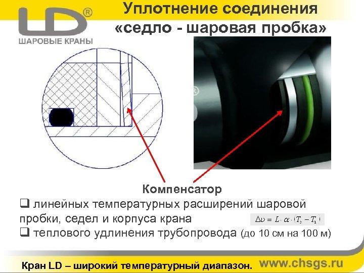 Уплотнение соединения «седло - шаровая пробка» Компенсатор q линейных температурных расширений шаровой пробки, седел