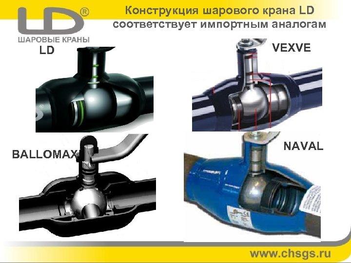 Конструкция шарового крана LD соответствует импортным аналогам LD BALLOMAX VEXVE NAVAL