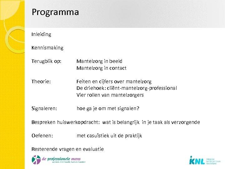 Programma Inleiding Kennismaking Terugblik op: Mantelzorg in beeld Mantelzorg in contact Theorie: Feiten en