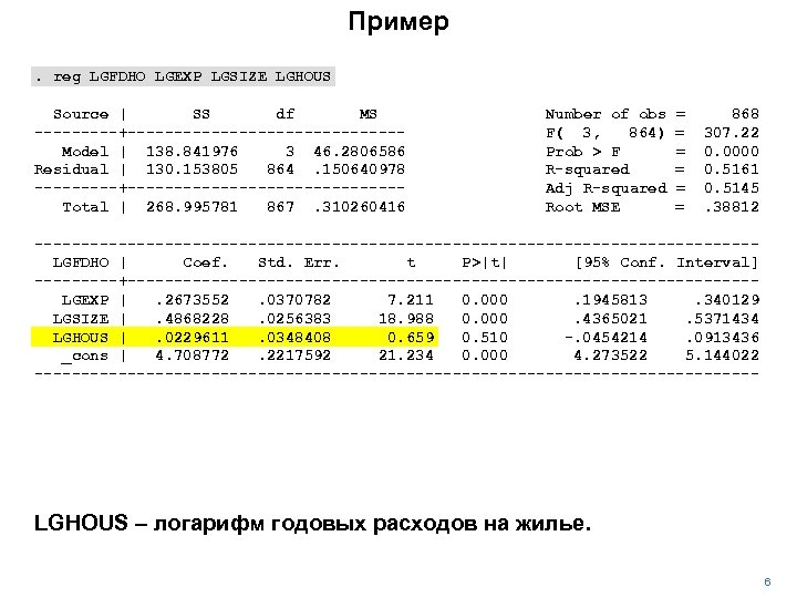 Пример. reg LGFDHO LGEXP LGSIZE LGHOUS Source   SS df MS -----+---------------Model   138.