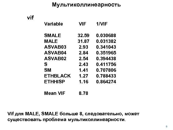 Мультиколлинеарность vif Variable VIF 1/VIF SMALE ASVAB 03 ASVAB 04 ASVAB 02 S SM