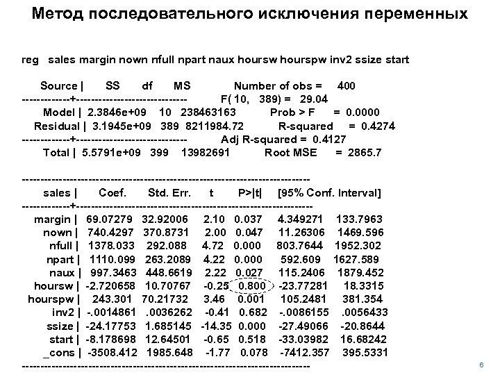Метод последовательного исключения переменных reg sales margin nown nfull npart naux hoursw hourspw inv