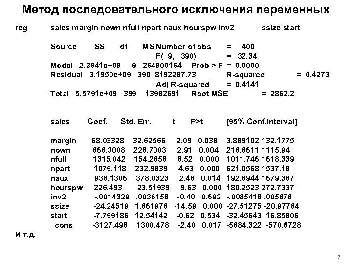 Метод последовательного исключения переменных reg sales margin nown nfull npart naux hourspw inv 2
