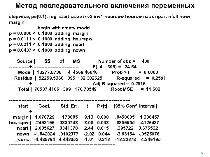 Метод последовательного включения переменных stepwise, pe(0. 1): reg start ssize inv 2 inv 1