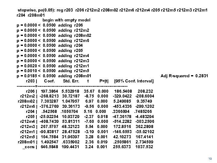 stepwise, pe(0. 05): reg r 203 r 206 r 212 m 2 r 208