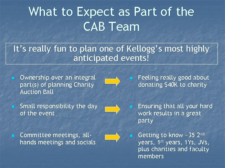 What to Expect as Part of the CAB Team It's really fun to plan