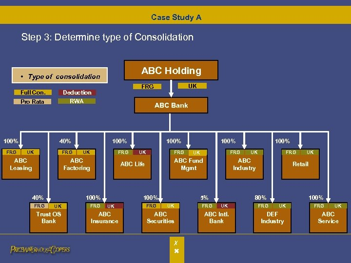 abc case study Case study analysis case study analysis abc, inc, like many companies hires new employees to make the company better as part of the hiring process at abc , inc  a campus recruiter is the person that is responsible for the hands on process of hiring new employees.