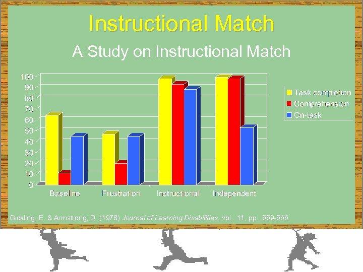 Instructional Match A Study on Instructional Match Gickling, E. & Armstrong, D. (1978) Journal