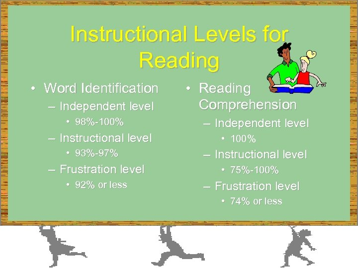 Instructional Levels for Reading • Word Identification – Independent level • 98%-100% – Instructional