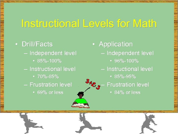Instructional Levels for Math • Drill/Facts – Independent level • 85%-100% – Instructional level